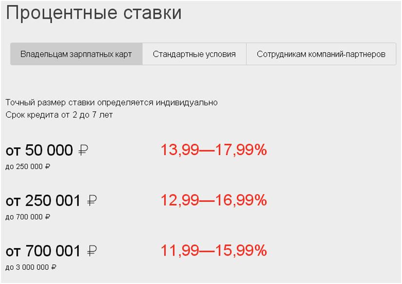 фонд микрофинансирования выдал займов