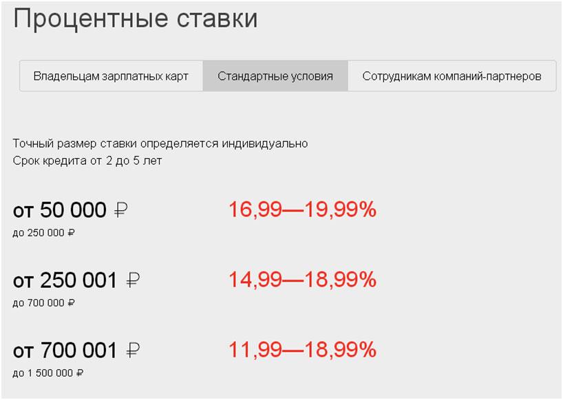 мтс банк тольятти кредит