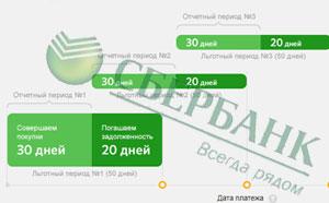 Кредиты в крыму без справки о доходах и поручителей онлайн