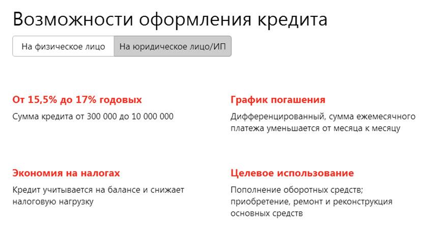 кредиты для ип в альфа банке