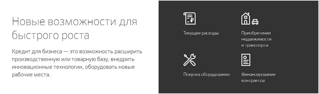 кредит на ип для развития бизнеса сбербанк